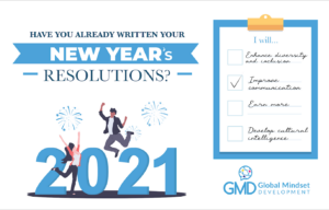 hr manager resolutions for the new year list